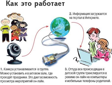 Ижевск — Webcams travel (ru)
