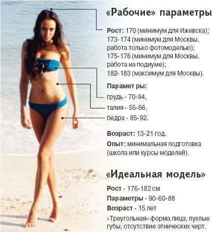 Работа для топ моделей в москве психолингвистическая девушка модель перевода дипломная работа