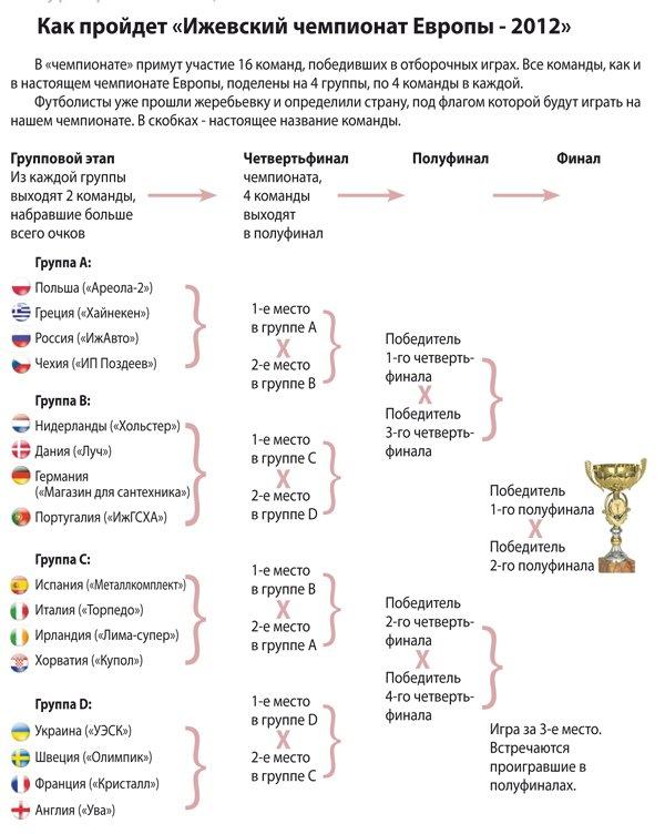 программа футбольной статистики