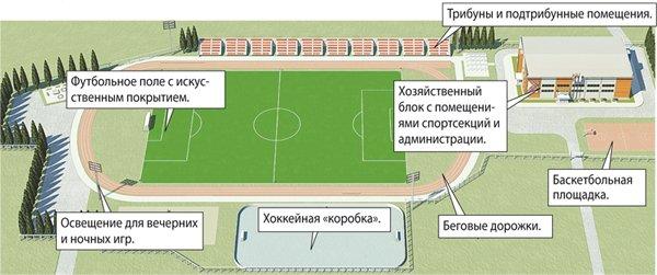 http://izhlife.ru/uploads/posts/2012-06/1339050353_izh5.jpg