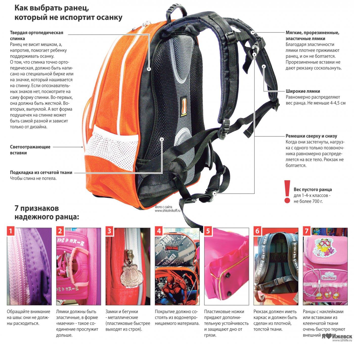 Правильный рюкзак lamoda рюкзаки