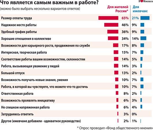 Какой русский сайт зарабатывает больше всех