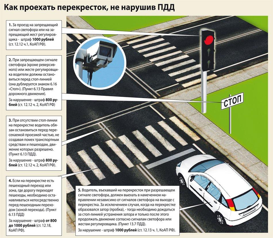Веб камеры Ижевск онлайн Онлайн камера Ижевск