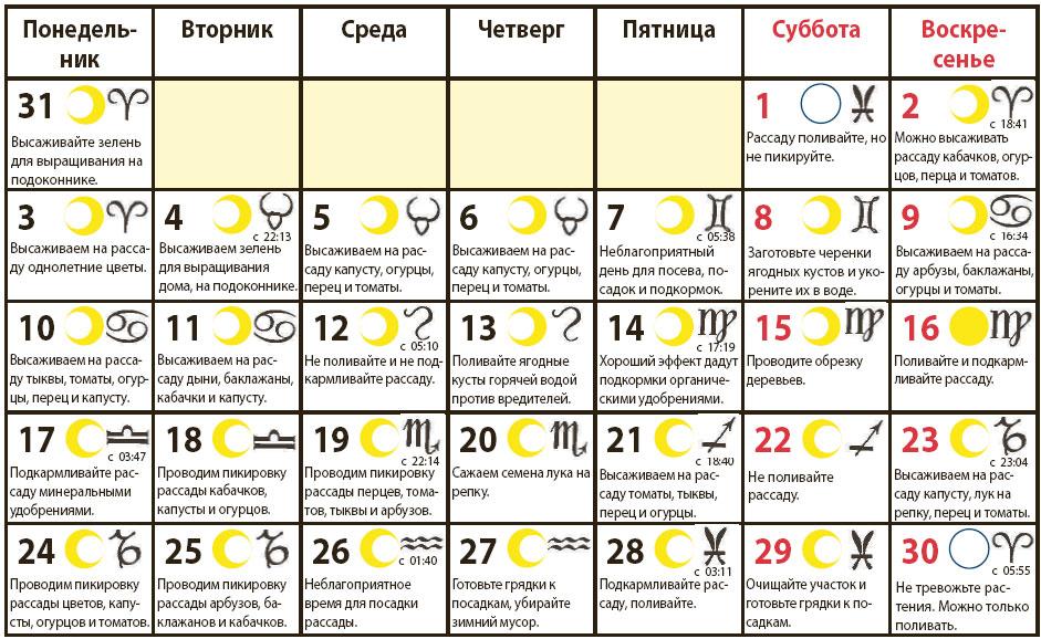 Лунный календарь на март овен