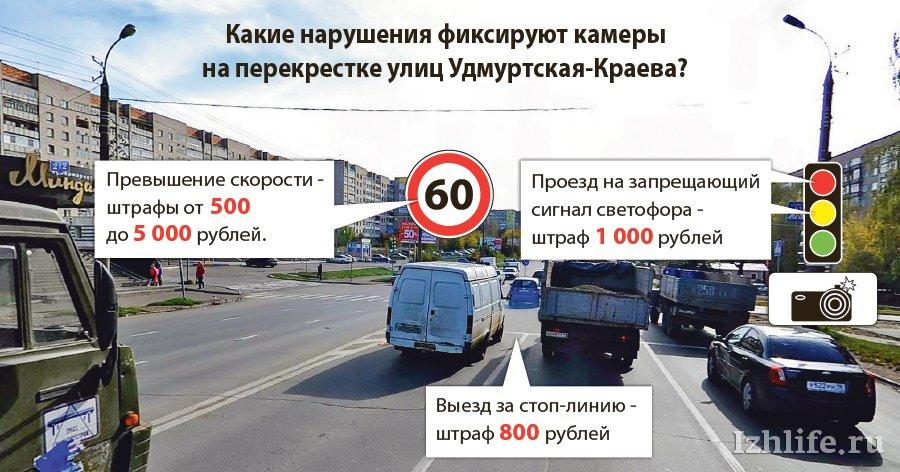 санкции за проезд на красный свет светофора Эрли заняло