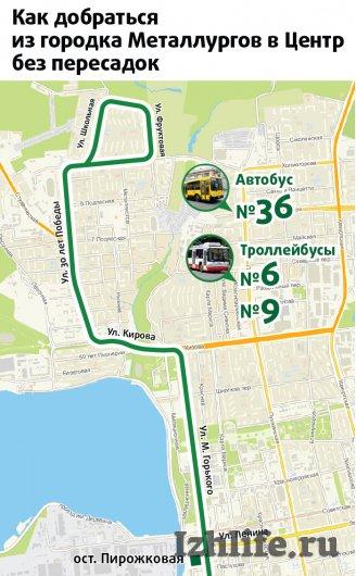 маршруты трамваев №№ 1, 2,