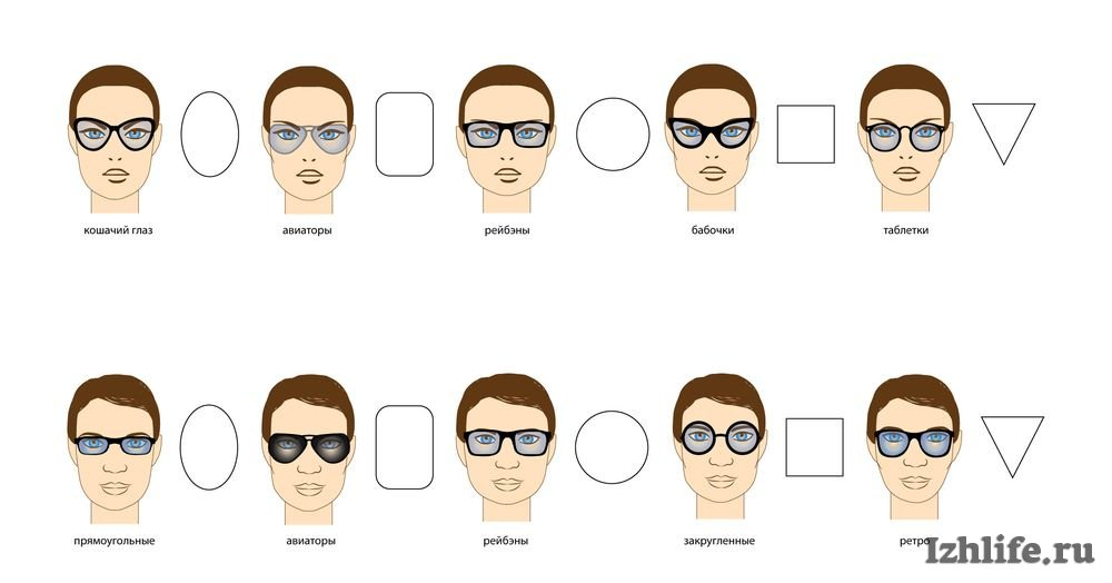 Купить очки ray ban wayfarer original