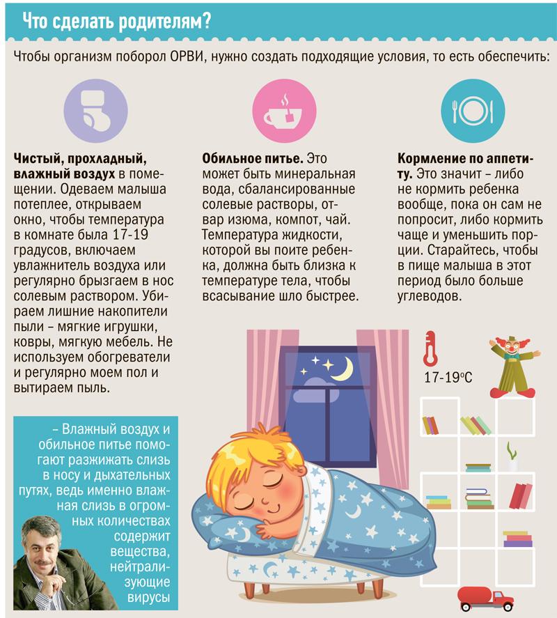 Как лечить кашель при орви у детей комаровский