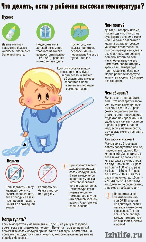 000 орви у детей чем лечить доктор комаровский хорошо