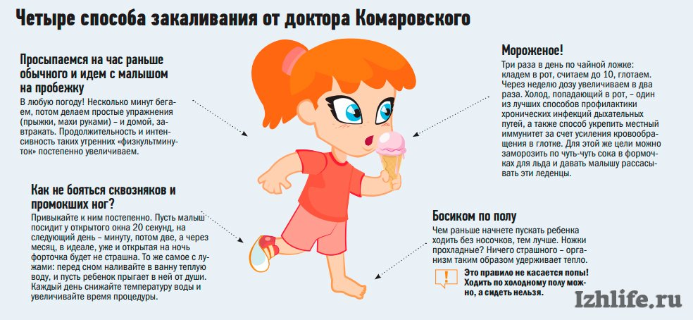 назначению орви у детей чем лечить доктор комаровский обязательно одевается