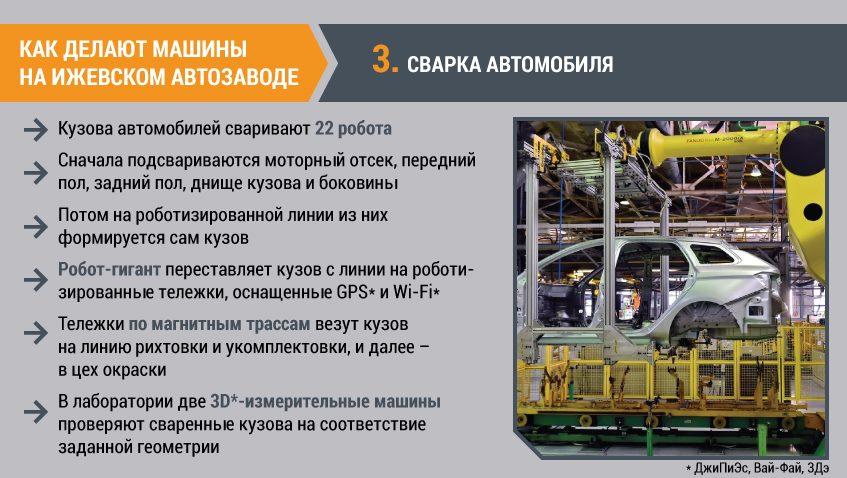 Автозавод выпускает с конвейера каждые 3 мин автомобиль транспортер в швейной машине