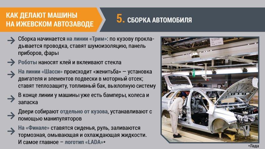 Автозавод выпускает с конвейера каждые 3 мин автомобиль транспортер ленточный передвижной цена
