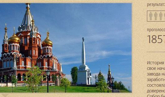 Свято-Михайловский собор Ижевска претендует на звание чуда России