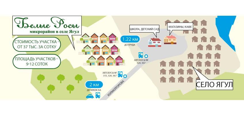 Коттеджный поселок «Белые Росы»: готовые дома и участки под застройку