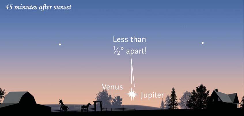 27 августа ижевчане получат шанс увидеть «Соединение Венеры и Юпитера»
