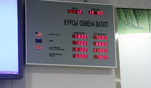 Центробанк России поднял ключевую ставку с 10,5% до 17% ради укрепления рубля