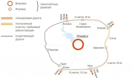 В Удмуртии построят дорогу «Восточный обход Ижевска»