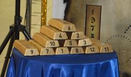 «Ростелеком» в Удмуртии подвел итоги первого этапа программы лояльности «Золотая лихорадка»